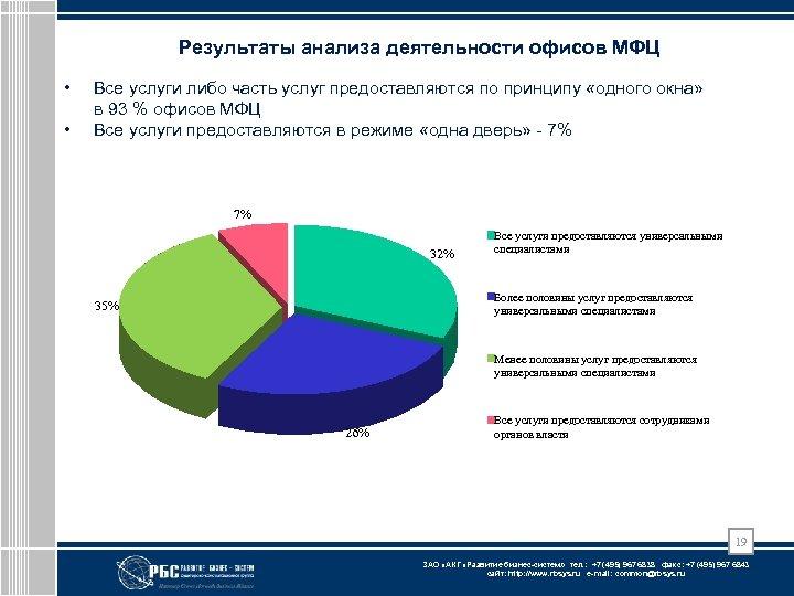 Результаты анализа деятельности офисов МФЦ • • Все услуги либо часть услуг предоставляются по