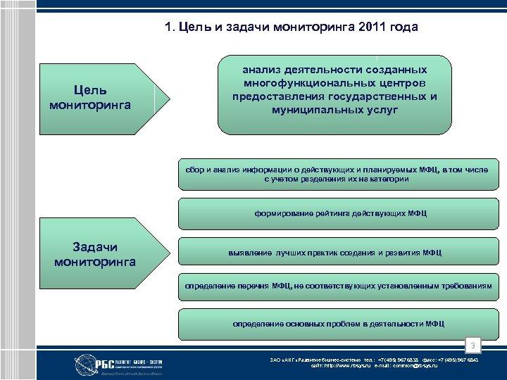 1. Цель и задачи мониторинга 2011 года Цель мониторинга анализ деятельности созданных многофункциональных центров
