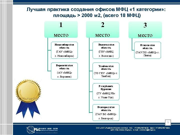 Лучшая практика создания офисов МФЦ « 1 категории» : площадь > 2000 м 2,