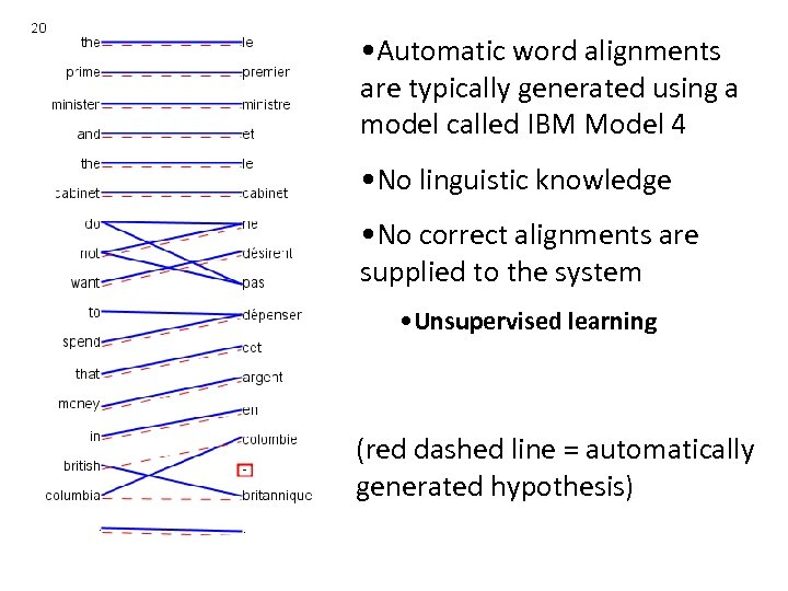 • Automatic word alignments are typically generated using a model called IBM Model