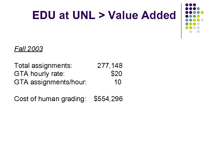 EDU at UNL > Value Added Fall 2003 Total assignments: GTA hourly rate: GTA