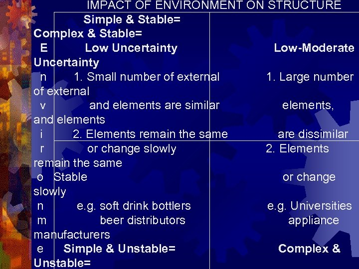 IMPACT OF ENVIRONMENT ON STRUCTURE Simple & Stable= Complex & Stable= E Low Uncertainty
