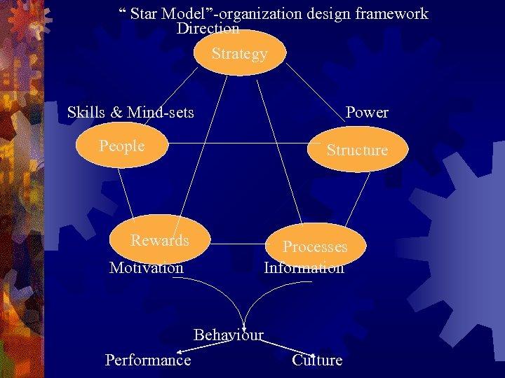 """ Star Model""-organization design framework Direction Strategy Skills & Mind-sets People Power Structure Rewards"