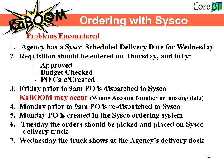 OM Ordering with Sysco a. BO K Problems Encountered 1. Agency has a Sysco-Scheduled