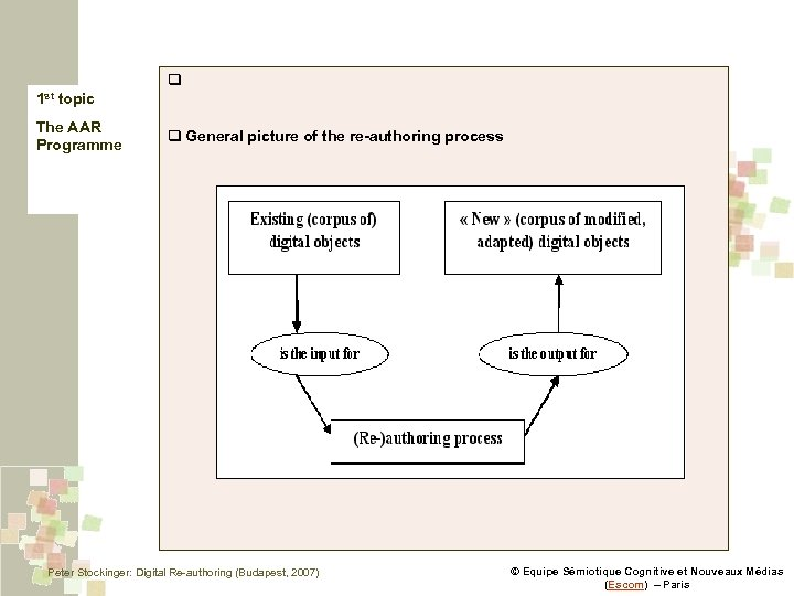 q 1 st topic The AAR Programme q General picture of the re-authoring process