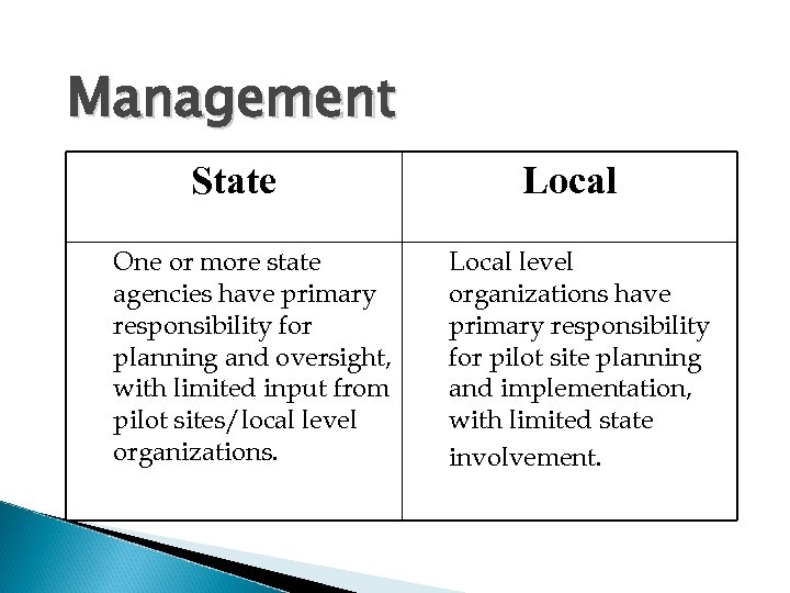 Management State One or more state agencies have primary responsibility for planning and oversight,