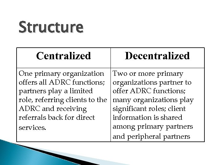 Structure Centralized One primary organization offers all ADRC functions; partners play a limited role,