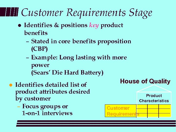 Customer Requirements Stage Identifies & positions key product benefits – Stated in core benefits