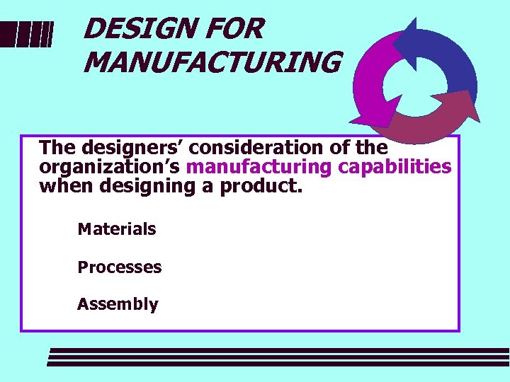 DESIGN FOR MANUFACTURING The designers' consideration of the organization's manufacturing capabilities when designing a