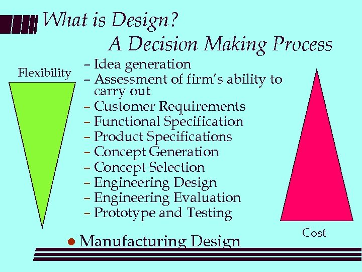 What is Design? A Decision Making Process – Idea generation Flexibility – Assessment of