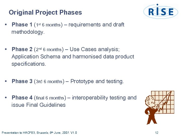 Original Project Phases • Phase 1 (1 st 6 months) – requirements and draft