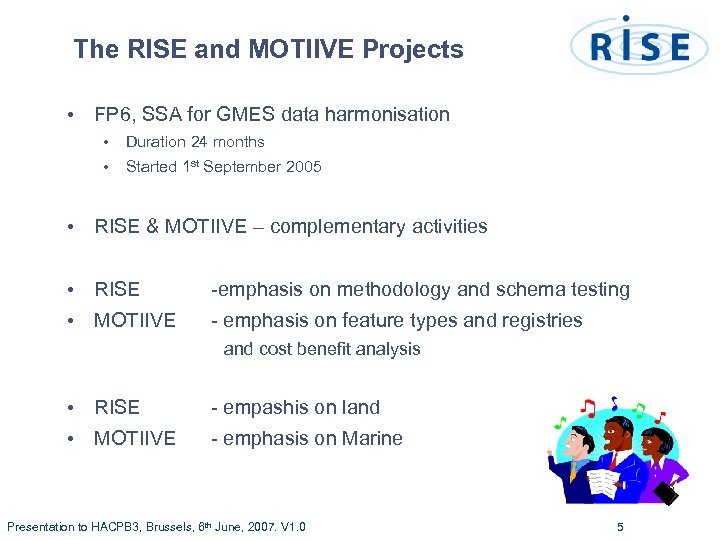The RISE and MOTIIVE Projects • FP 6, SSA for GMES data harmonisation •