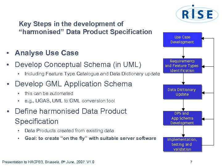 """Key Steps in the development of """"harmonised"""" Data Product Specification Use Case Development •"""