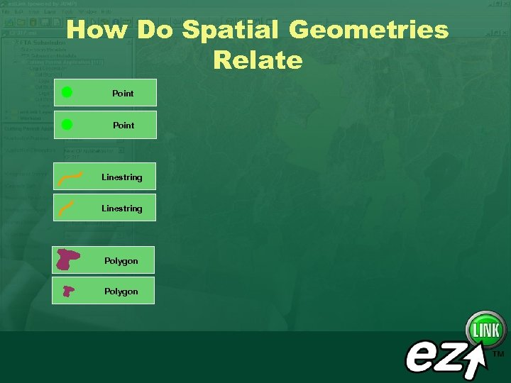 How Do Spatial Geometries Relate Point Linestring Polygon