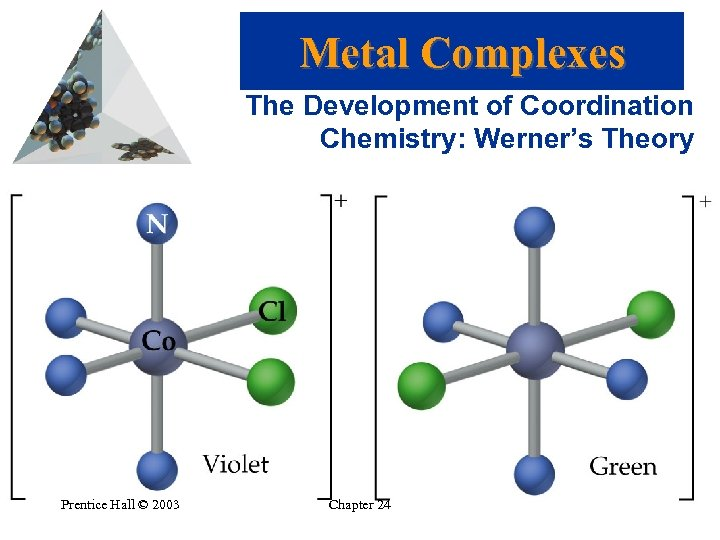 Metal Complexes The Development of Coordination Chemistry: Werner's Theory Prentice Hall © 2003 Chapter