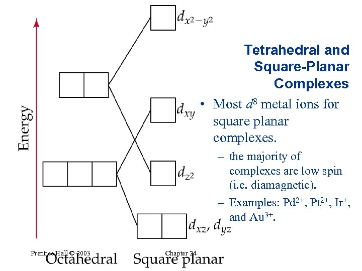 Tetrahedral and Square-Planar Complexes • Most d 8 metal ions for square planar complexes.