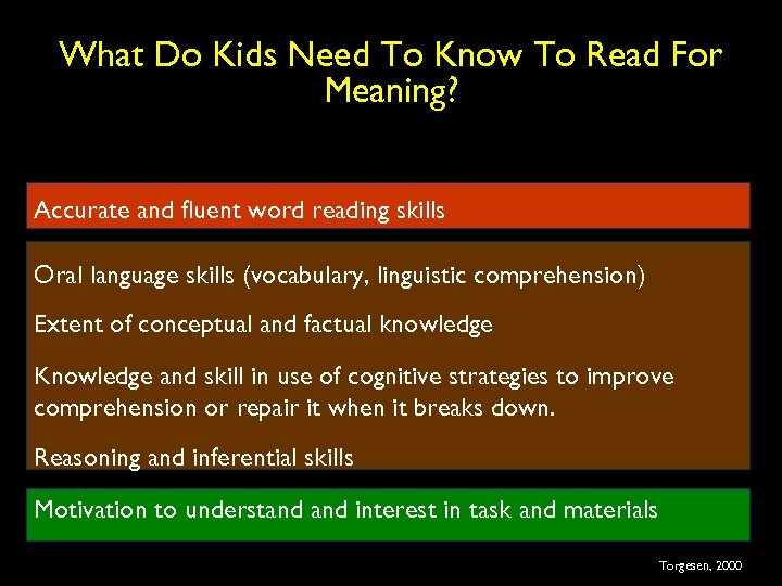 What Do Kids Need To Know To Read For Meaning? Accurate and fluent word