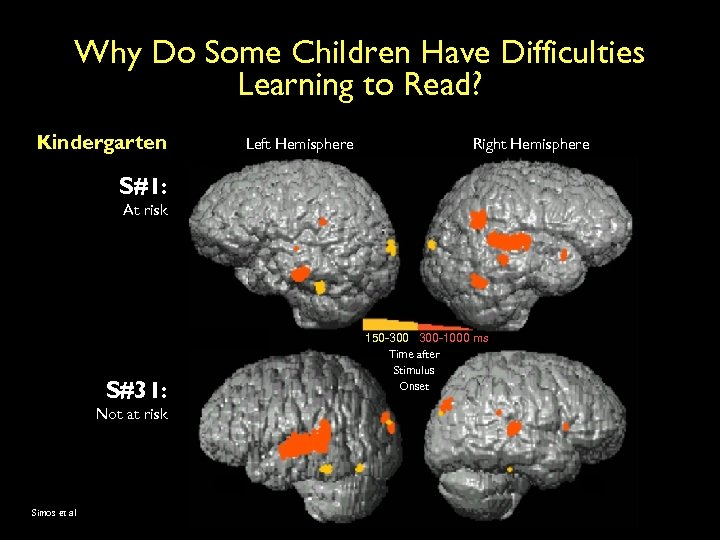 Why Do Some Children Have Difficulties Learning to Read? Kindergarten Left Hemisphere Right Hemisphere