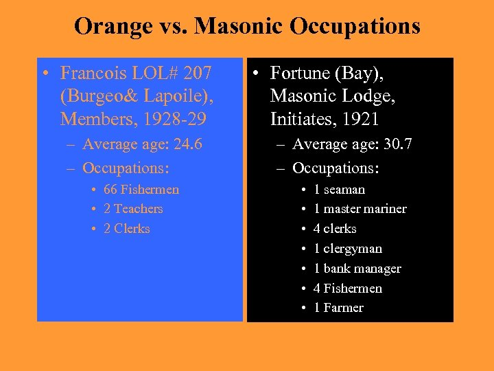 Orange vs. Masonic Occupations • Francois LOL# 207 • Fortune (Bay), (Burgeo& Lapoile), Masonic