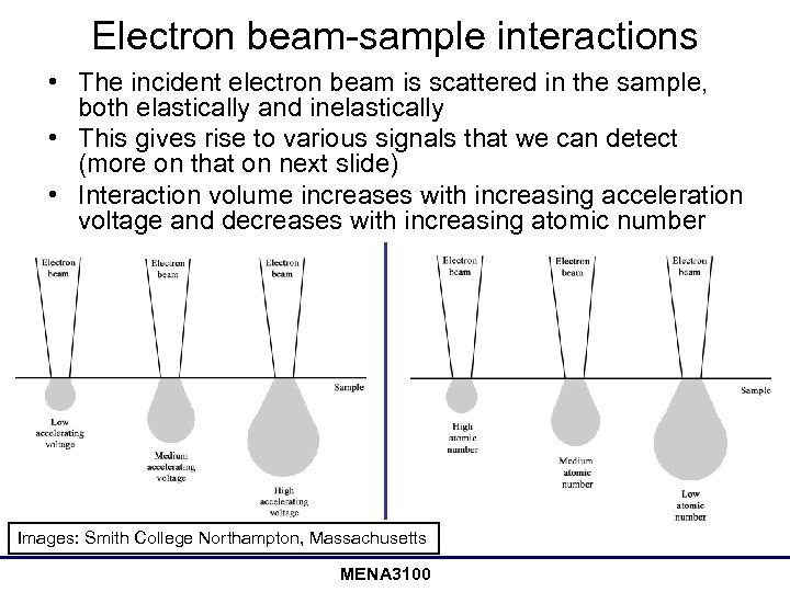 Electron beam-sample interactions • The incident electron beam is scattered in the sample, both