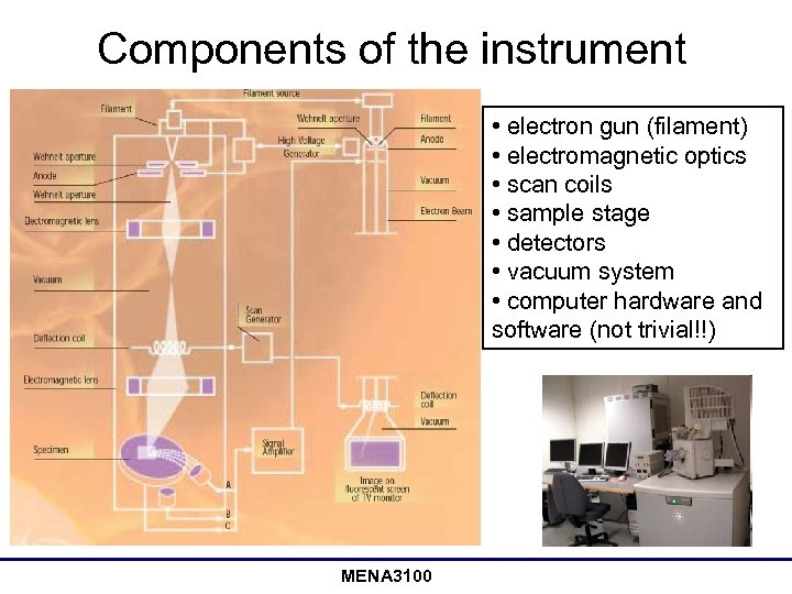Components of the instrument • electron gun (filament) • electromagnetic optics • scan coils