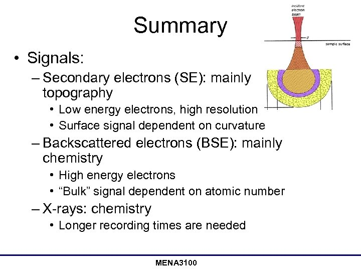 Summary • Signals: – Secondary electrons (SE): mainly topography • Low energy electrons, high