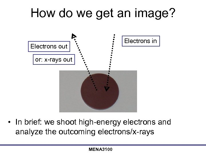 How do we get an image? Electrons in Electrons out or: x-rays out •