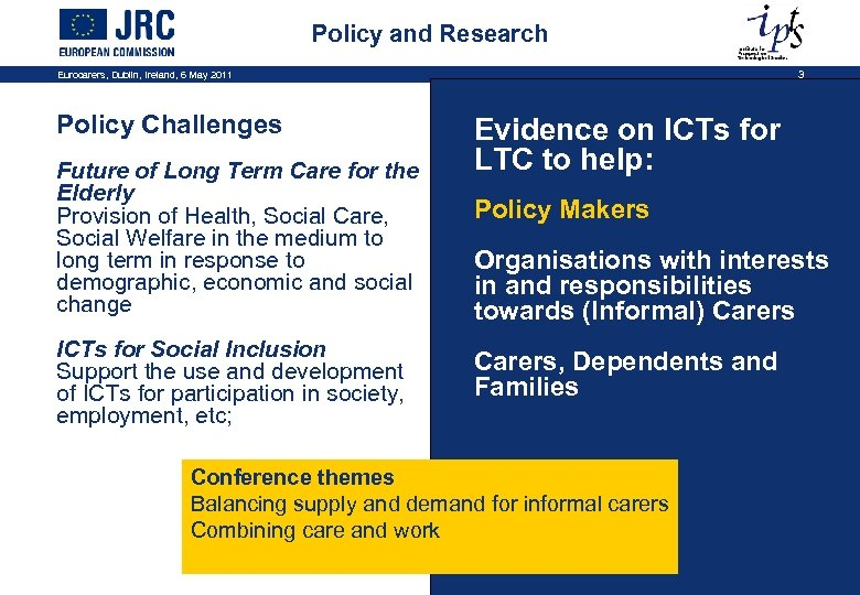 Policy and Research Eurocarers, Dublin, Ireland, 6 May 2011 Policy Challenges Future of Long