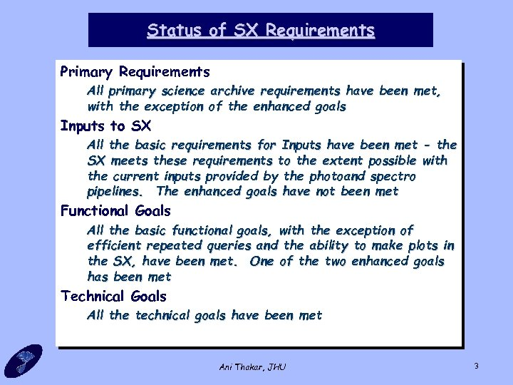Status of SX Requirements Primary Requirements All primary science archive requirements have been met,