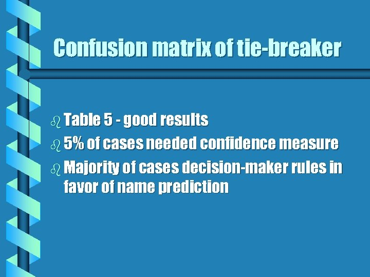 Confusion matrix of tie-breaker b Table 5 - good results b 5% of cases