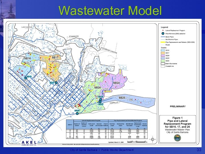 Wastewater Model City of Santa Barbara • Public Works Department 33