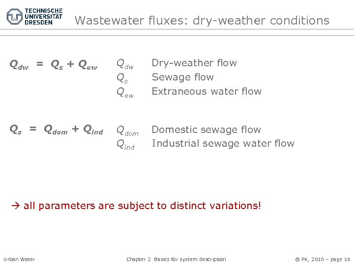 Wastewater fluxes: dry-weather conditions Qdw = Qs + Qew Qdw Qs Qew Dry-weather flow