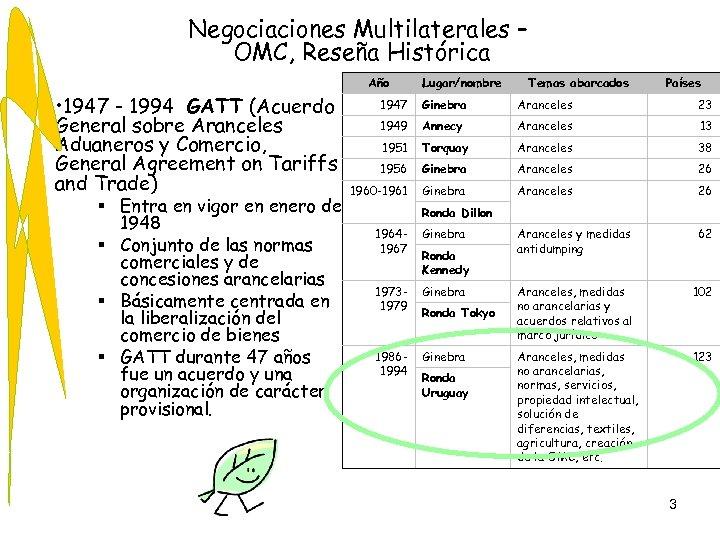 Negociaciones Multilaterales – OMC, Reseña Histórica • 1947 - 1994 GATT (Acuerdo General sobre