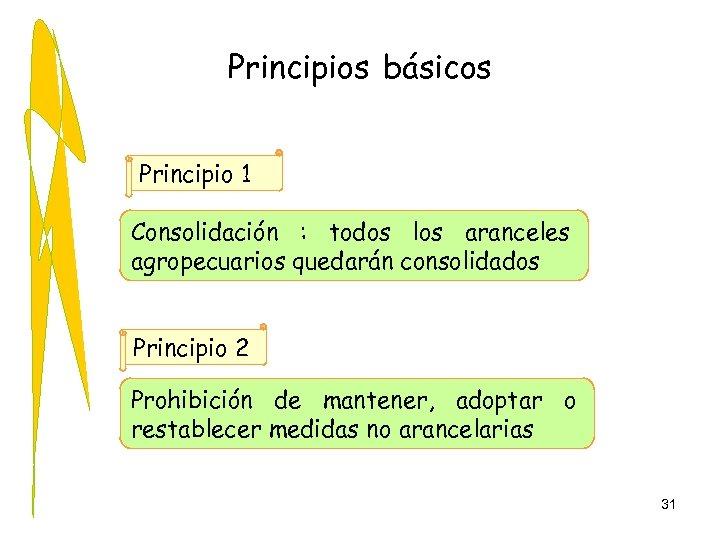 Principios básicos Principio 1 Consolidación : todos los aranceles agropecuarios quedarán consolidados Principio 2