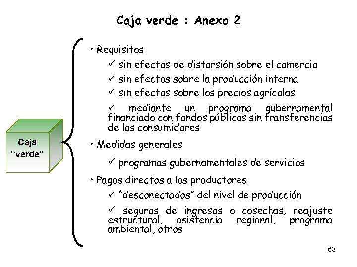 Caja verde : Anexo 2 • Requisitos ü sin efectos de distorsión sobre el