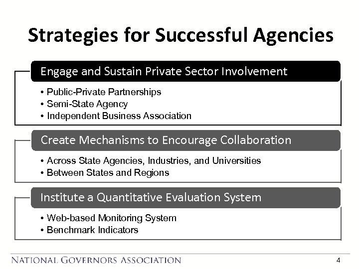 Strategies for Successful Agencies Engage and Sustain Private Sector Involvement • Public-Private Partnerships •