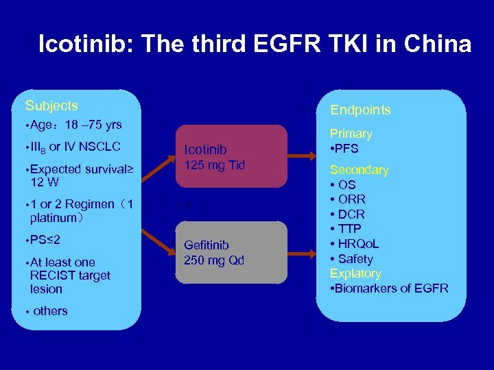Icotinib: The third EGFR TKI in China Subjects Endpoints • Age: 18 – 75