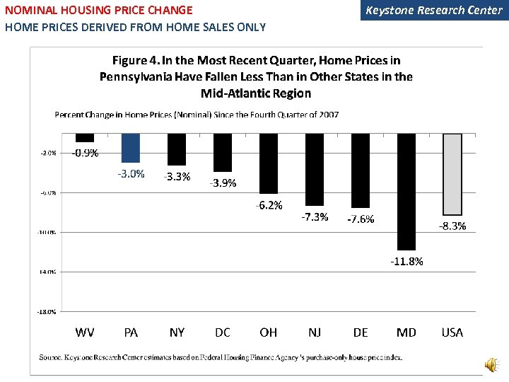NOMINAL HOUSING PRICE CHANGE HOME PRICES DERIVED FROM HOME SALES ONLY Keystone Research Center