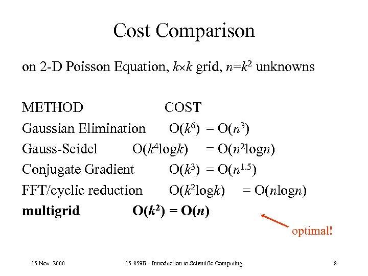 Multigrid Methods and Applications Paul Heckbert Computer