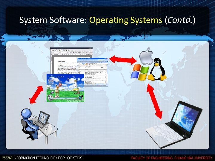 System Software: Operating Systems (Contd. )