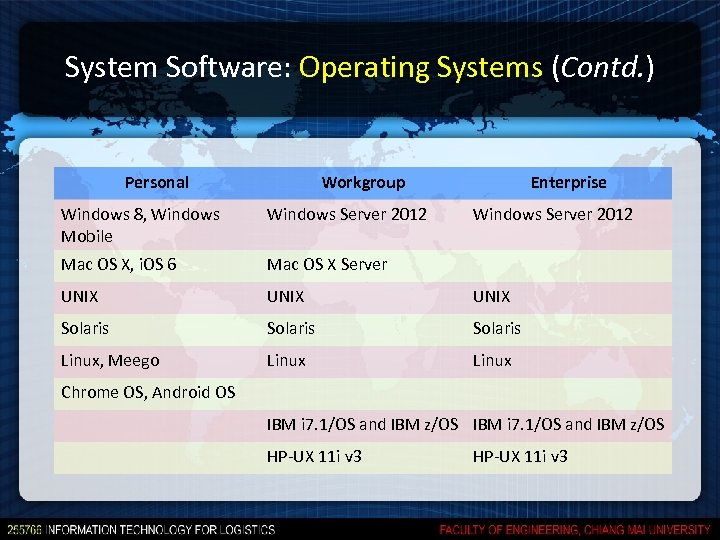 System Software: Operating Systems (Contd. ) Personal Workgroup Enterprise Windows 8, Windows Mobile Windows