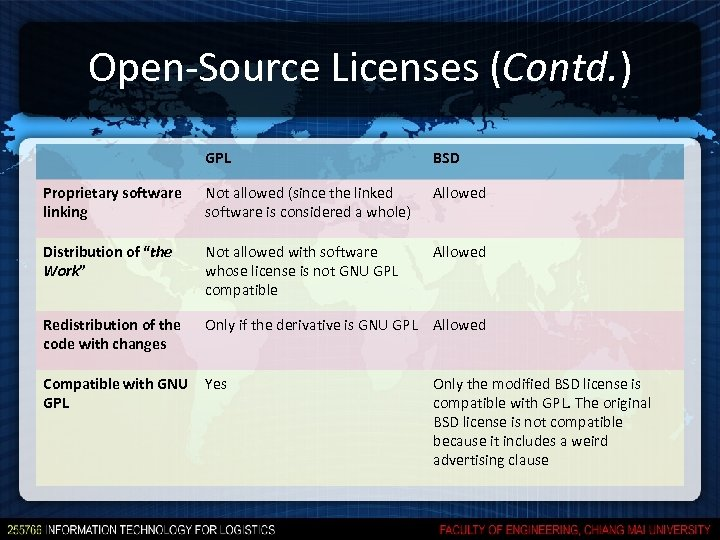 Open-Source Licenses (Contd. ) GPL BSD Proprietary software linking Not allowed (since the linked