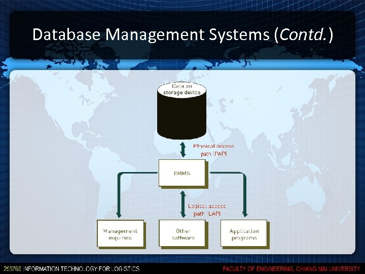 Database Management Systems (Contd. )