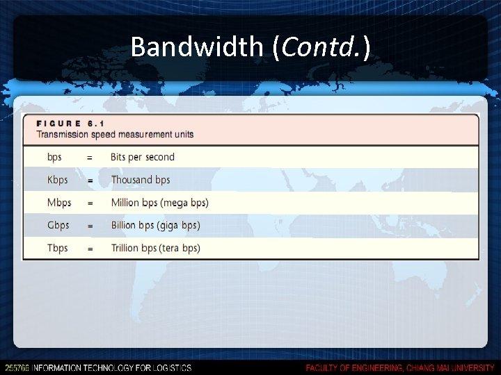 Bandwidth (Contd. )