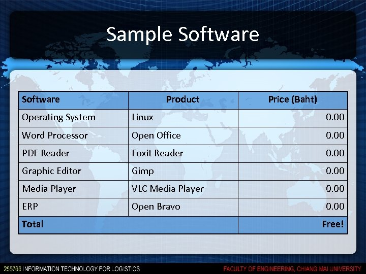 Sample Software Product Price (Baht) Operating System Linux 0. 00 Word Processor Open Office