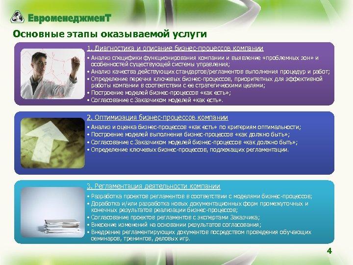 Основные этапы оказываемой услуги 1. Диагностика и описание бизнес-процессов компании • Анализ специфики функционирования