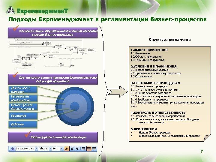 Подходы Евроменеджмент в регламентации бизнес-процессов ü Регламентация осуществляется только на основе модели бизнес-процессов Структура