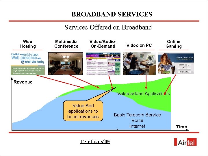BROADBAND SERVICES Services Offered on Broadband Web Hosting Multimedia Conference Video/Audio. On-Demand Video on