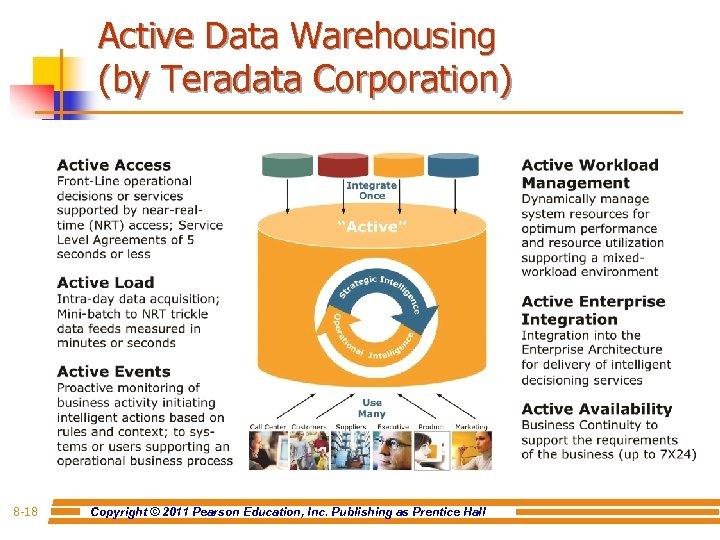 Active Data Warehousing (by Teradata Corporation) 8 -18 Copyright © 2011 Pearson Education, Inc.
