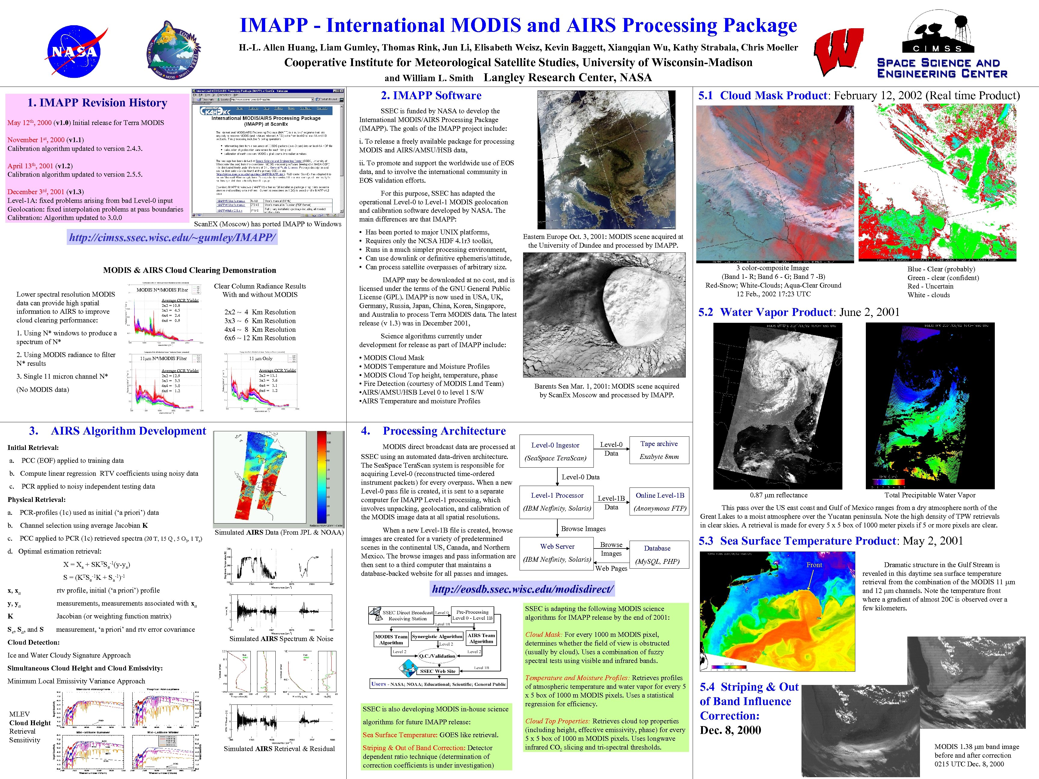 IMAPP - International MODIS and AIRS Processing Package H. -L. Allen Huang, Liam Gumley,